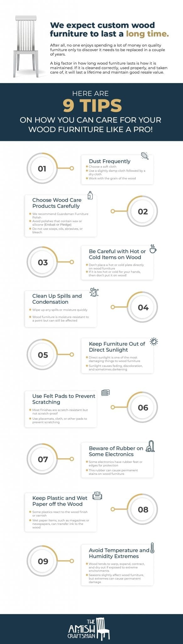 wood-care-inforgraphic