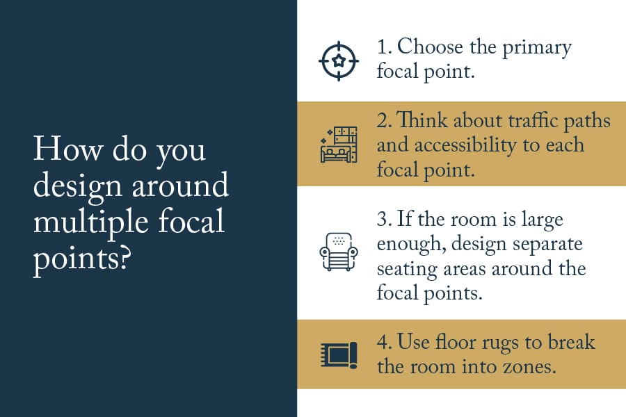 designing around multiple focal points infographic