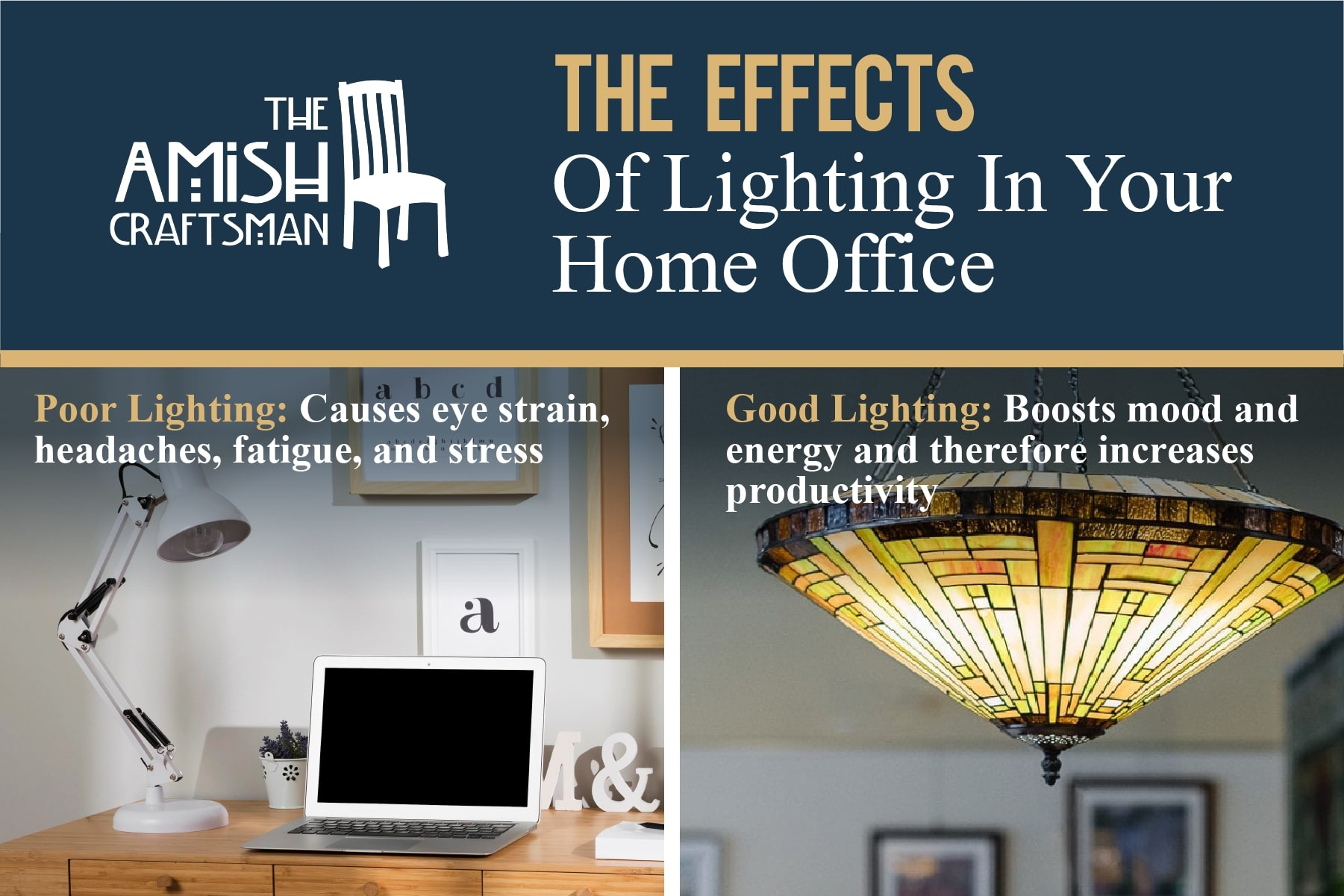 the effects of lighting in your home office